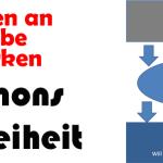 Netzwerke und #freiheit